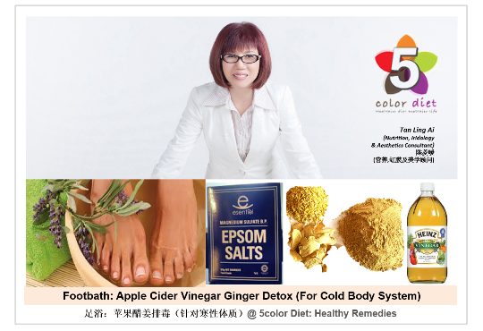 Foot Bath: Apple Cider Vinegar Ginger Detox (For Cold Body System)