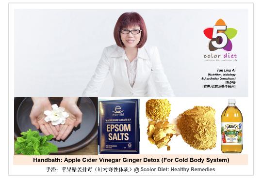 Hand bath: Apple Cider Vinegar Ginger Detox (For Cold Body System)