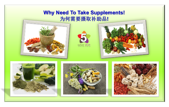 Why Need To Take Supplements!