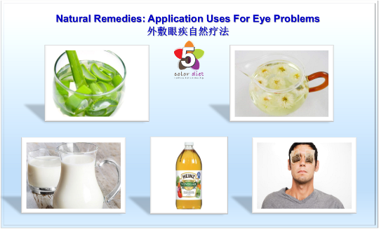 Natural Remedies: Application Uses For Eye Problems