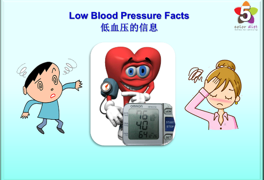 Low Blood Pressure Facts