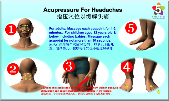 Acupressure Points For Relieving Headaches