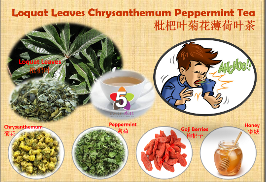 Loquat Leaves Chrysanthemum Peppermint Tea